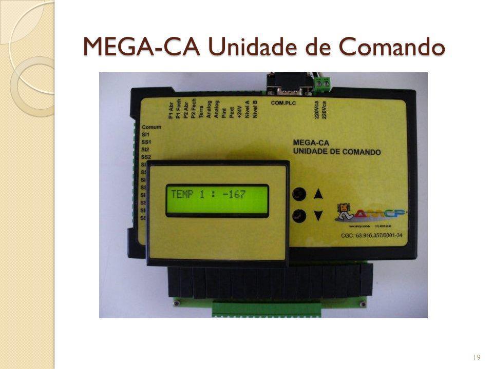 MEGA-CA Unidade de Comando 19