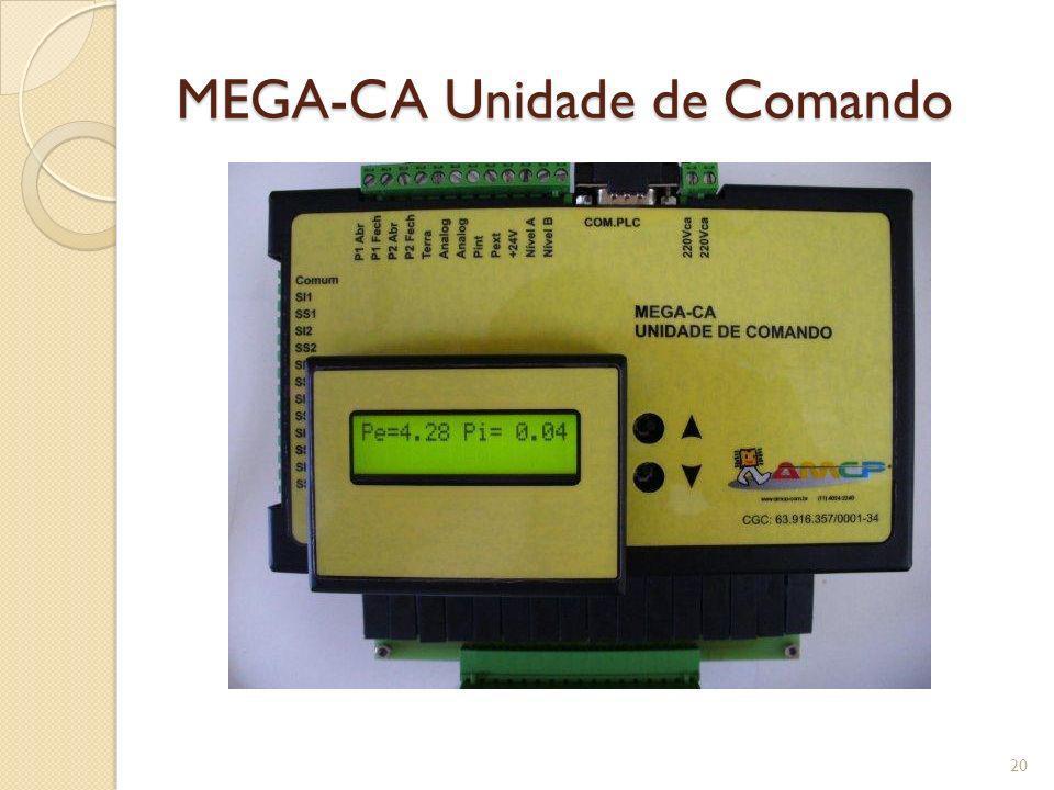 MEGA-CA Unidade de Comando 20