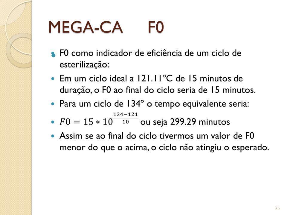 MEGA-CA F0 25