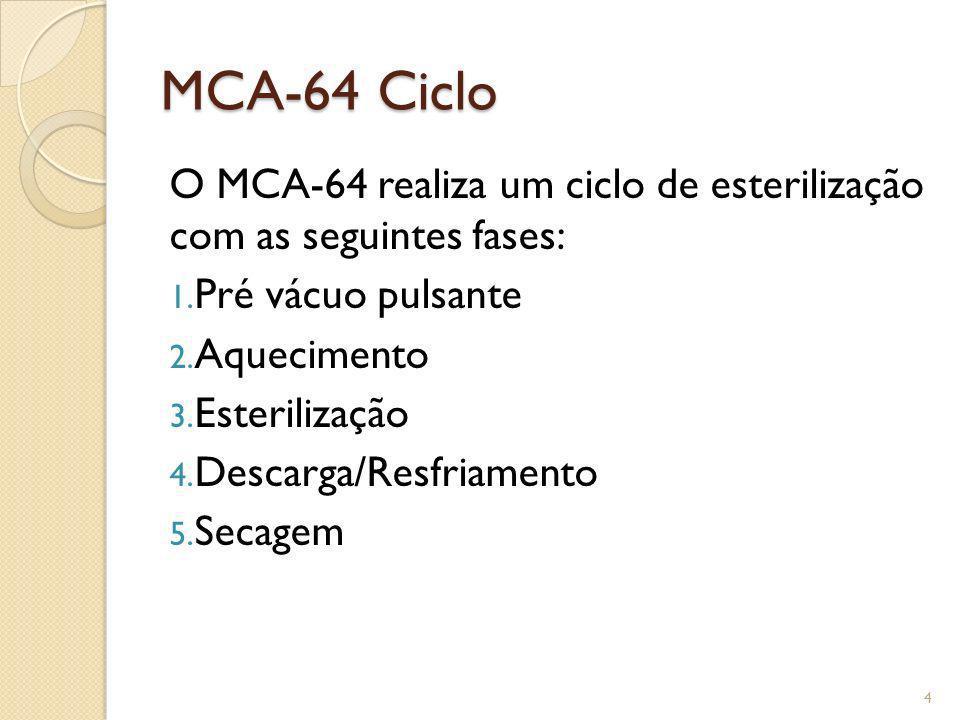MCA-64 Ciclo O MCA-64 realiza um ciclo de esterilização com as seguintes fases: 1. Pré vácuo pulsante 2. Aquecimento 3. Esterilização 4. Descarga/Resf