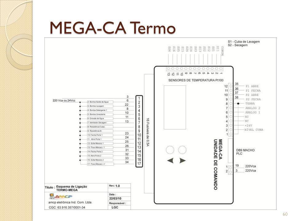 MEGA-CA Termo 60