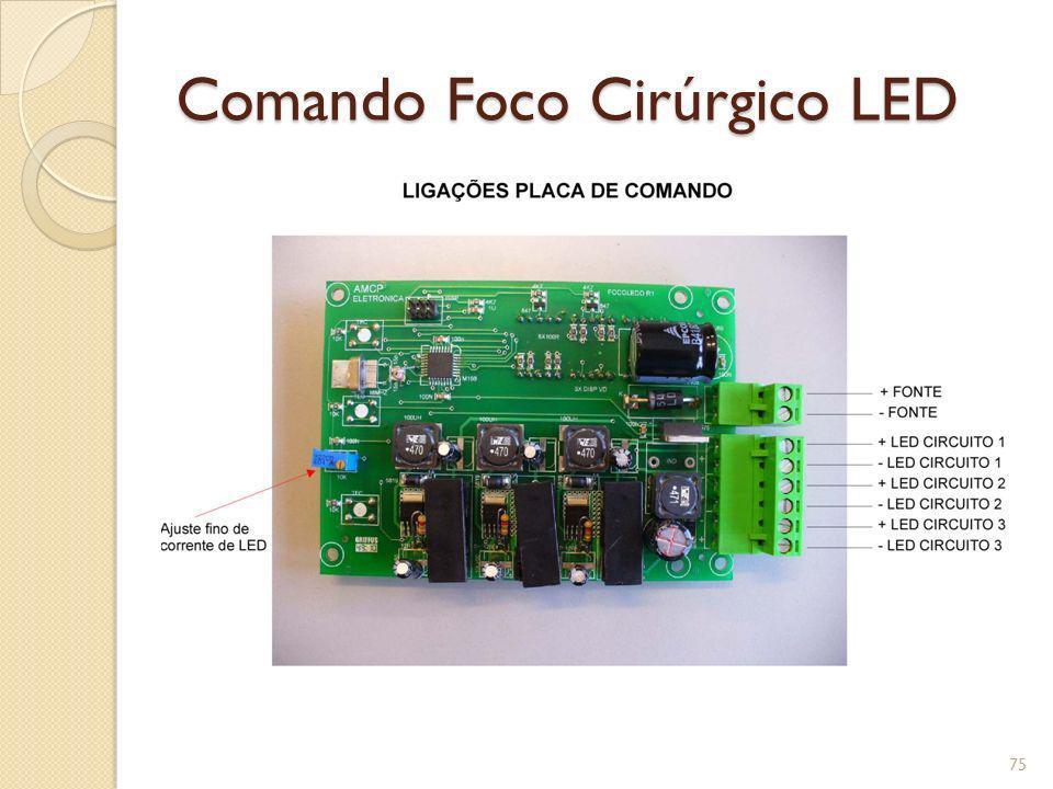 Comando Foco Cirúrgico LED 75