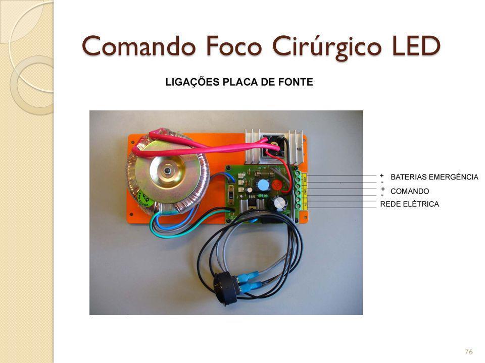 Comando Foco Cirúrgico LED 76