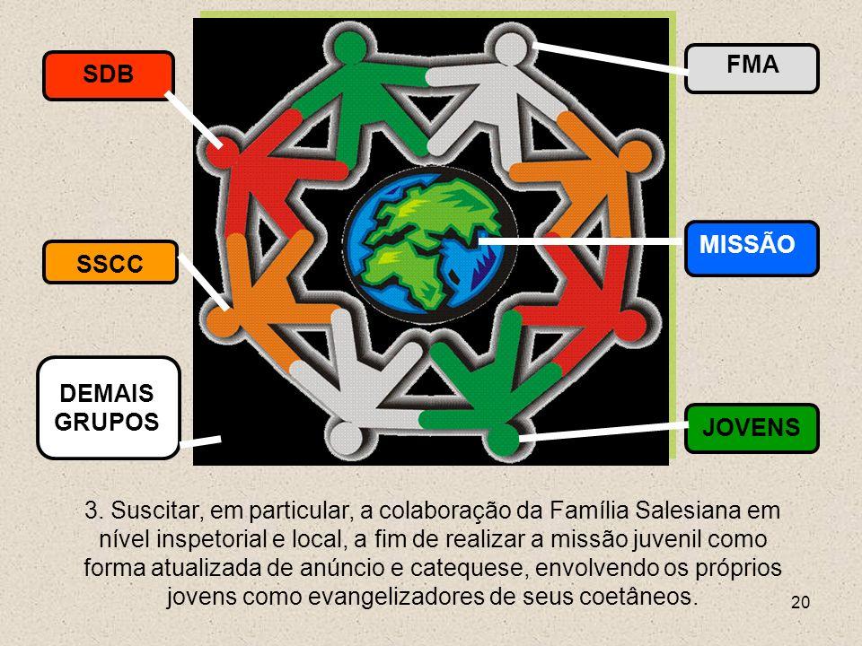 20 SDB FMA SSCC DEMAIS GRUPOS JOVENS MISSÃO 3. Suscitar, em particular, a colaboração da Família Salesiana em nível inspetorial e local, a fim de real