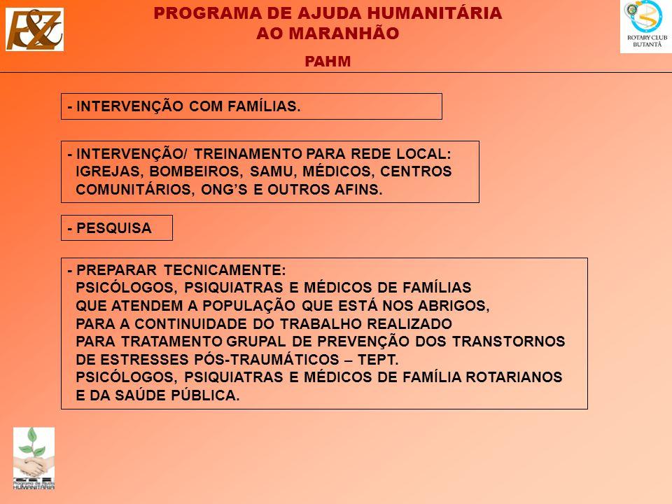 PROGRAMA DE AJUDA HUMANITÁRIA AO MARANHÃO PAHM EQUIPE ADÃO DE SOUZA MORAES ANA MARIA F.
