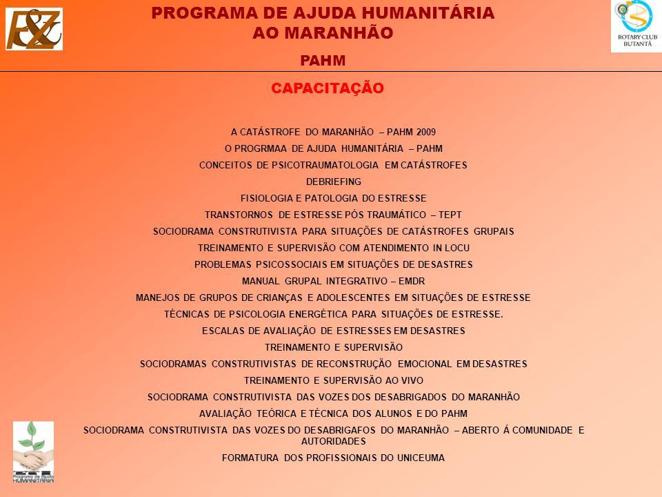 PROGRAMA DE AJUDA HUMANITÁRIA AO MARANHÃO PAHM CAPACITAÇÃO A CATÁSTROFE DO MARANHÃO – PAHM 2009 O PROGRMAA DE AJUDA HUMANITÁRIA – PAHM CONCEITOS DE PSICOTRAUMATOLOGIA EM CATÁSTROFES DEBRIEFING FISIOLOGIA E PATOLOGIA DO ESTRESSE TRANSTORNOS DE ESTRESSE PÓS TRAUMÁTICO – TEPT SOCIODRAMA CONSTRUTIVISTA PARA SITUAÇÕES DE CATÁSTROFES GRUPAIS TREINAMENTO E SUPERVISÃO COM ATENDIMENTO IN LOCU PROBLEMAS PSICOSSOCIAIS EM SITUAÇÕES DE DESASTRES MANUAL GRUPAL INTEGRATIVO – EMDR MANEJOS DE GRUPOS DE CRIANÇAS E ADOLESCENTES EM SITUAÇÕES DE ESTRESSE TÉCNICAS DE PSICOLOGIA ENERGÉTICA PARA SITUAÇÕES DE ESTRESSE.