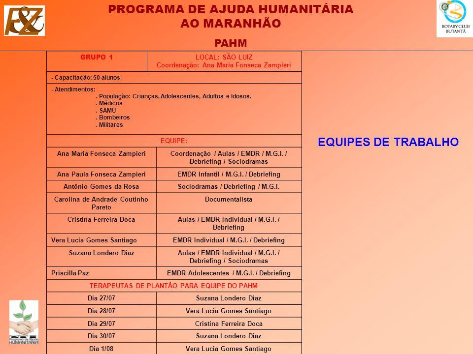 PROGRAMA DE AJUDA HUMANITÁRIA AO MARANHÃO PAHM EQUIPES DE TRABALHO GRUPO 1 LOCAL: SÃO LUIZ Coordenação: Ana Maria Fonseca Zampieri - Capacitação: 50 alunos.