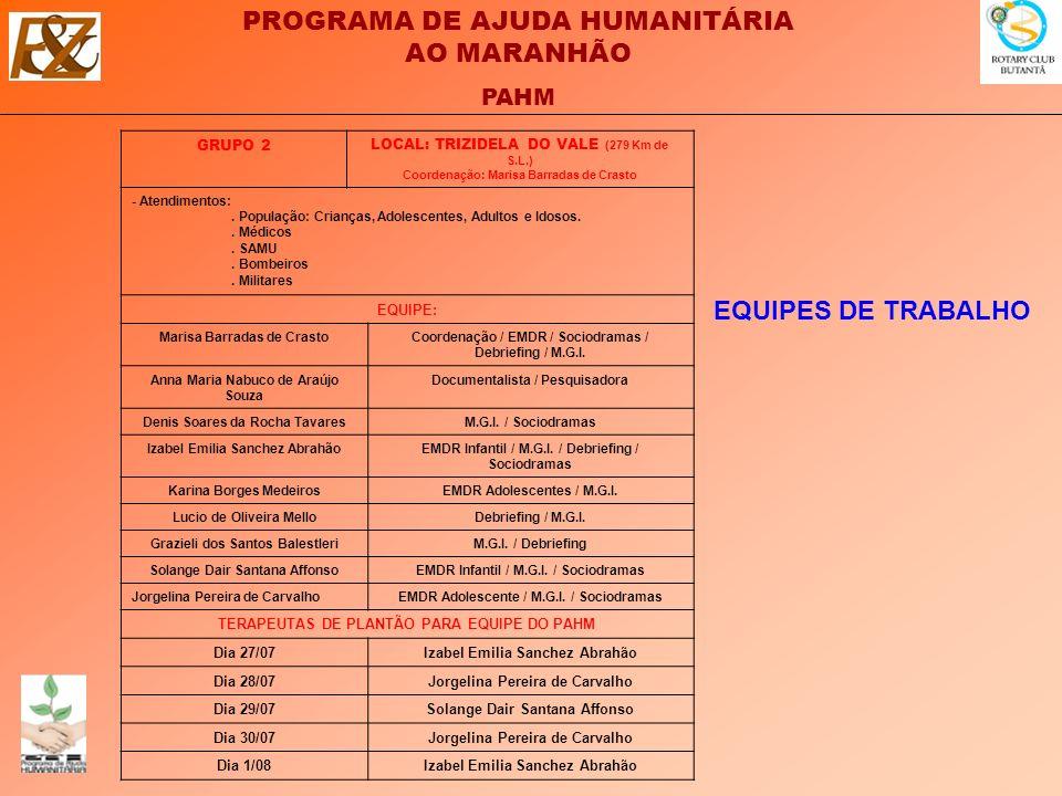 PROGRAMA DE AJUDA HUMANITÁRIA AO MARANHÃO PAHM EQUIPES DE TRABALHO GRUPO 2LOCAL: TRIZIDELA DO VALE (279 Km de S.L.) Coordenação: Marisa Barradas de Crasto - Atendimentos:.