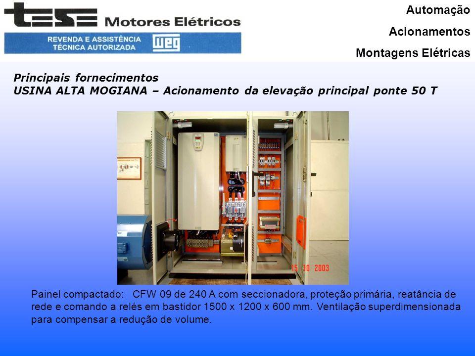 Automação Acionamentos Montagens Elétricas Principais fornecimentos USINA ALTA MOGIANA – Acionamento da elevação principal ponte 50 T Painel compactado: CFW 09 de 240 A com seccionadora, proteção primária, reatância de rede e comando a relés em bastidor 1500 x 1200 x 600 mm.