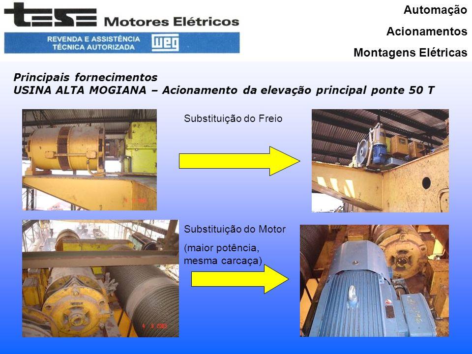 Automação Acionamentos Montagens Elétricas Painéis de pequeno porte Acionamento para dosador, bomba de recirculação e agitador para indústria química.
