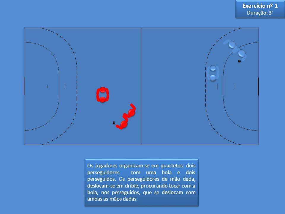 Os jogadores organizam-se em quartetos: dois perseguidores com uma bola e dois perseguidos.