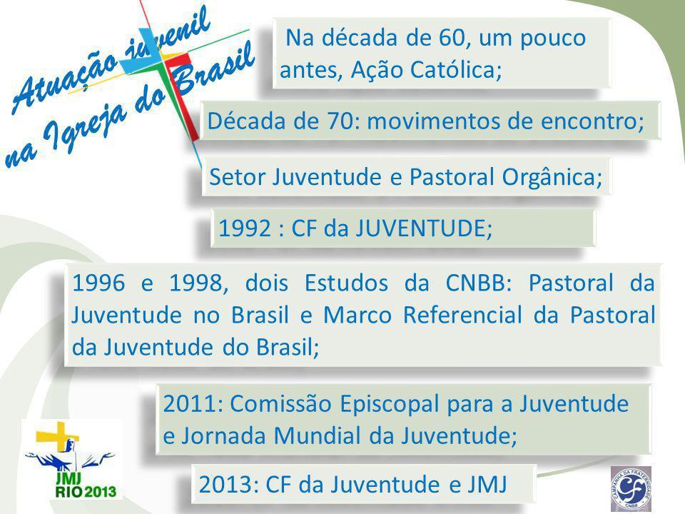 Atuação juvenil na Igreja do Brasil Na década de 60, um pouco antes, Ação Católica; Década de 70: movimentos de encontro; Setor Juventude e Pastoral O