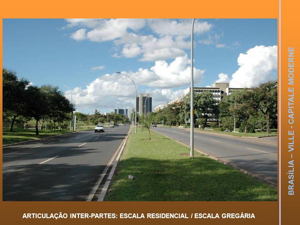 ARTICULAÇÃO INTER-PARTES: ESCALA RESIDENCIAL / ESCALA GREGÁRIA