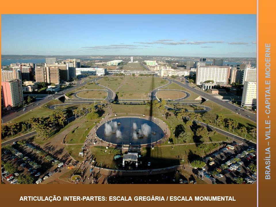BRASÍLIA – VILLE - CAPITALE MODERNE ARTICULAÇÃO INTER-PARTES: ESCALA GREGÁRIA / ESCALA MONUMENTAL