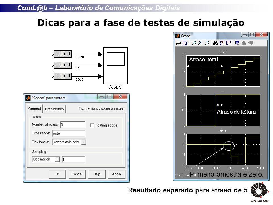 ComL@b – Laboratório de Comunicações Digitais Dicas para a fase de testes de simulação Resultado esperado para atraso de 5.