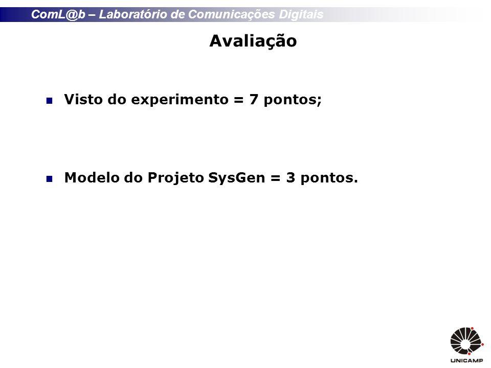 ComL@b – Laboratório de Comunicações Digitais Avaliação Visto do experimento = 7 pontos; Modelo do Projeto SysGen = 3 pontos.