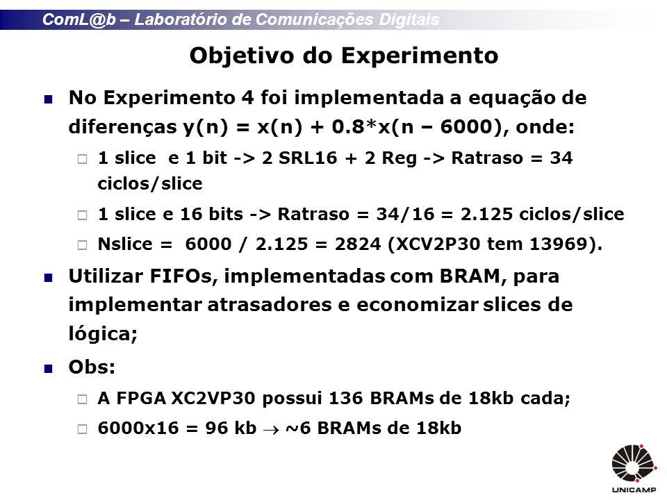 ComL@b – Laboratório de Comunicações Digitais Objetivo do Experimento No Experimento 4 foi implementada a equação de diferenças y(n) = x(n) + 0.8*x(n – 6000), onde: 1 slice e 1 bit -> 2 SRL16 + 2 Reg -> Ratraso = 34 ciclos/slice 1 slice e 16 bits -> Ratraso = 34/16 = 2.125 ciclos/slice Nslice = 6000 / 2.125 = 2824 (XCV2P30 tem 13969).