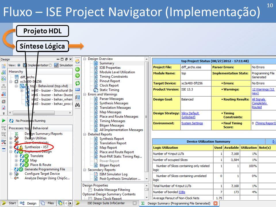Fluxo – ISE Project Navigator (Implementação) 10 Síntese Lógica Projeto HDL