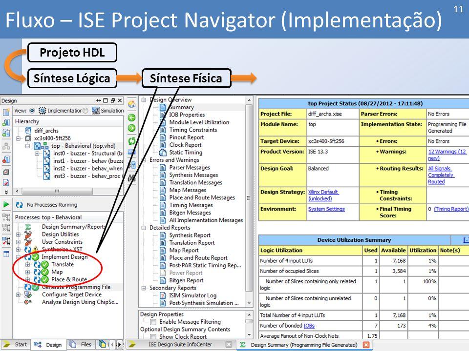 Fluxo – ISE Project Navigator (Implementação) 11 Síntese LógicaSíntese Física Projeto HDL