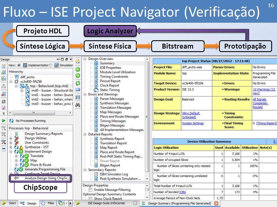 Fluxo – ISE Project Navigator (Verificação) 16 Síntese LógicaSíntese FísicaBitstreamPrototipação Projeto HDL Logic Analyzer ChipScope
