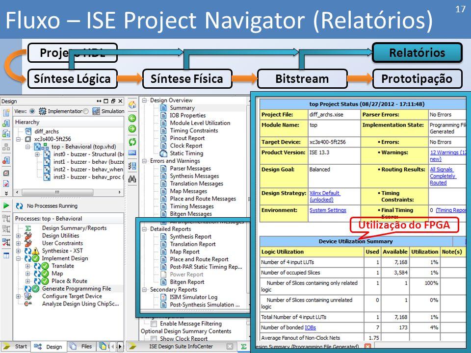Fluxo – ISE Project Navigator (Relatórios) 17 Síntese LógicaSíntese FísicaBitstreamPrototipação Projeto HDL Relatórios Utilização do FPGA