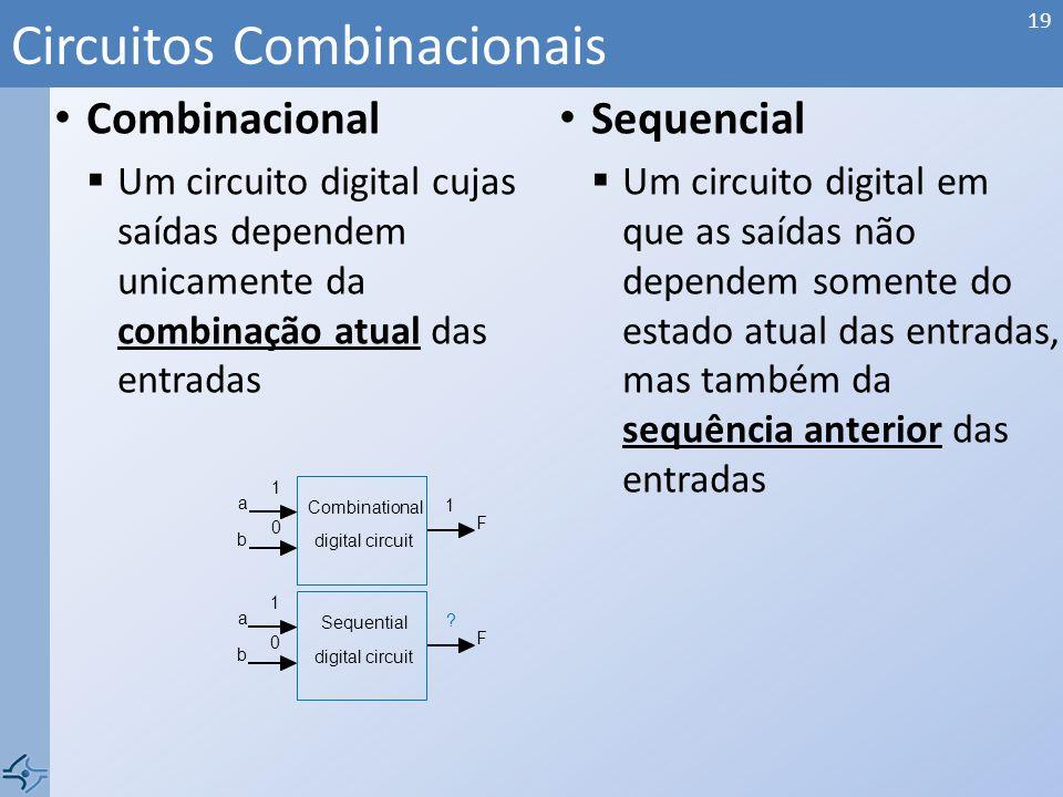Combinacional Um circuito digital cujas saídas dependem unicamente da combinação atual das entradas Sequencial Um circuito digital em que as saídas nã
