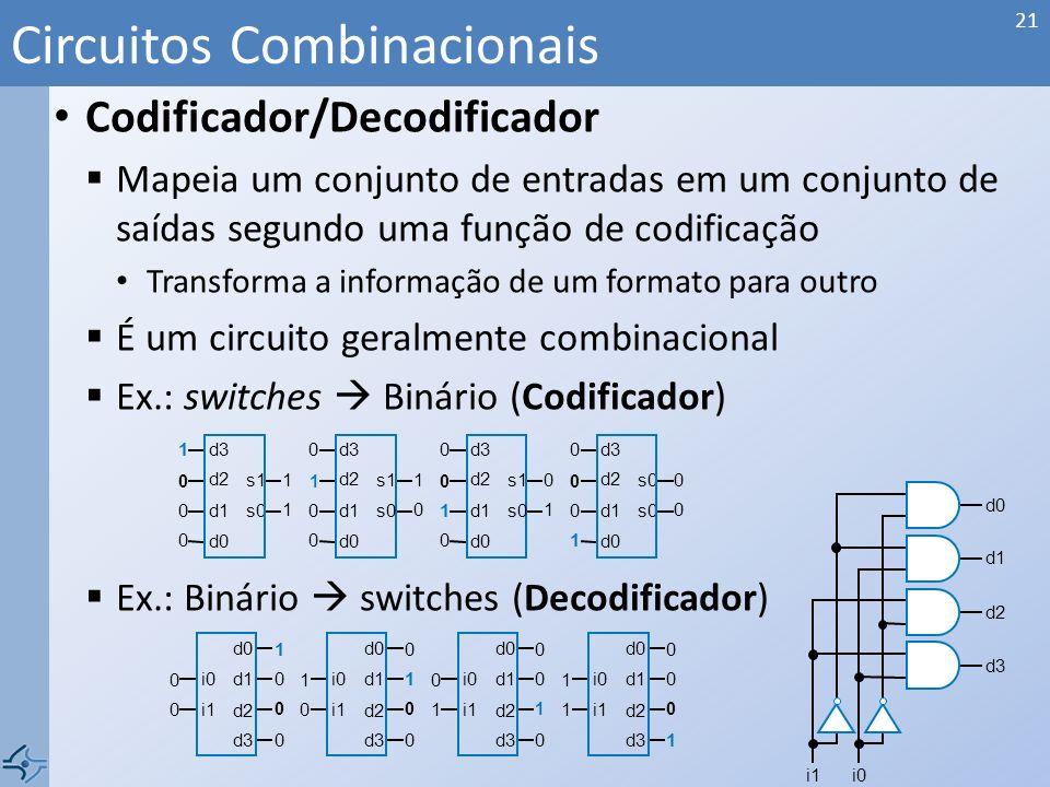 Codificador/Decodificador Mapeia um conjunto de entradas em um conjunto de saídas segundo uma função de codificação Transforma a informação de um form
