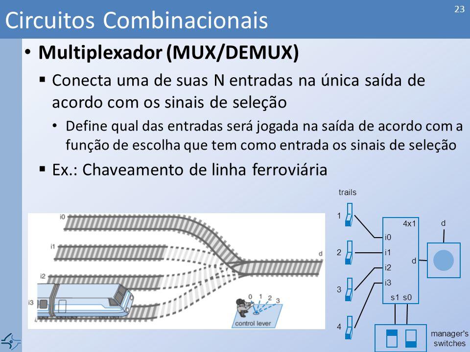 Multiplexador (MUX/DEMUX) Conecta uma de suas N entradas na única saída de acordo com os sinais de seleção Define qual das entradas será jogada na saí