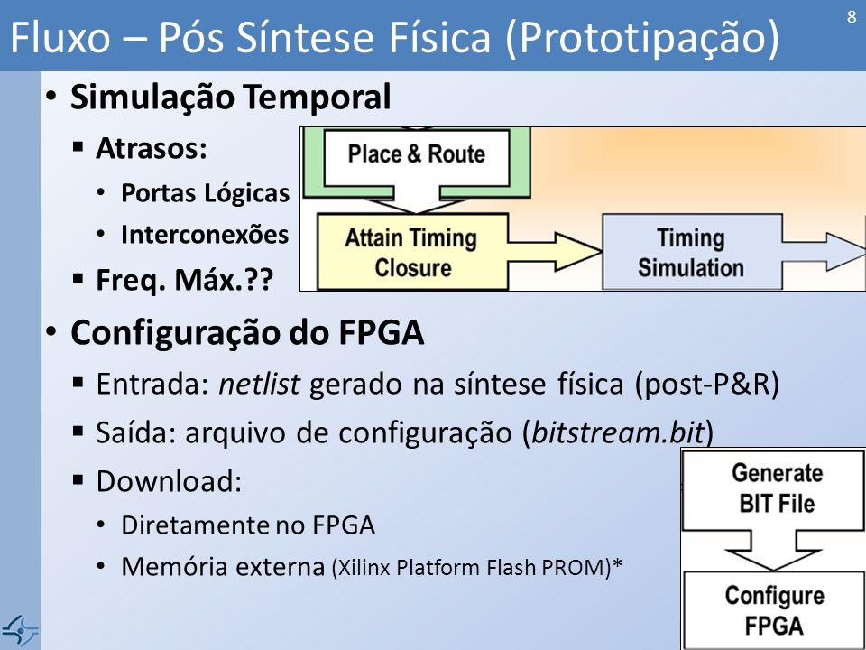 Simulação Temporal Atrasos: Portas Lógicas Interconexões Freq. Máx.?? Configuração do FPGA Entrada: netlist gerado na síntese física (post-P&R) Saída: