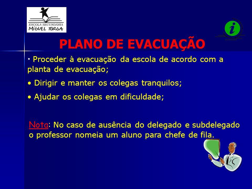 Proceder à evacuação da escola de acordo com a planta de evacuação; Dirigir e manter os colegas tranquilos; Ajudar os colegas em dificuldade; Nota: No