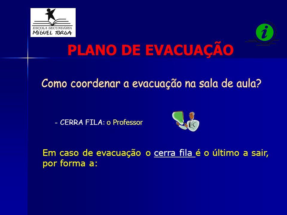 Em caso de evacuação o cerra fila é o último a sair, por forma a: - CERRA FILA: o Professor PLANO DE EVACUAÇÃO