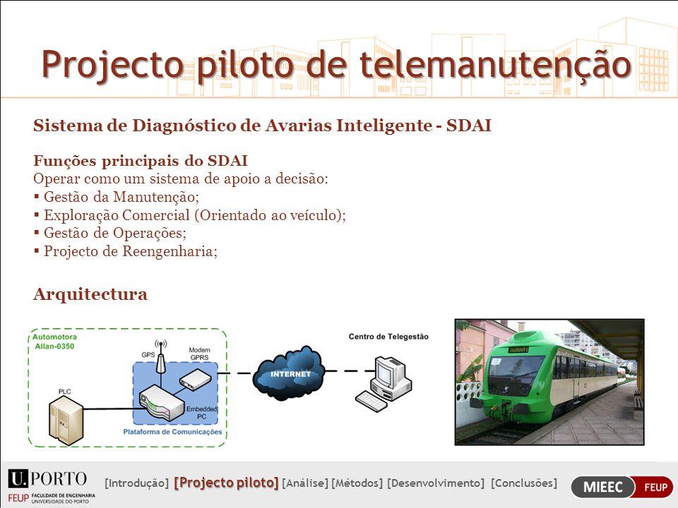 Aplicação – Visualização remota [Desenvolvimento] [Introdução] [Projecto piloto] [Análise] [Métodos] [Desenvolvimento] [Conclusões]