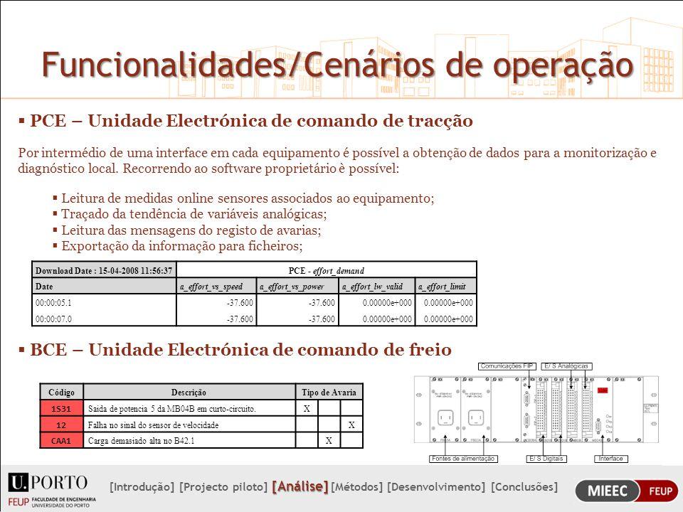 DDU – Monitor do maquinista No monitor do maquinista DDU (um em cada veiculo RP, na cabina do maquinista) chegam, pela rede FIP-TIS, informações como: Estado dos dispositivos associados ao PCEMensagens de alerta, avaria e sua localização Funcionalidades/Cenários de operação [Análise] [Introdução] [Projecto piloto] [Análise] [Métodos] [Desenvolvimento] [Conclusões]
