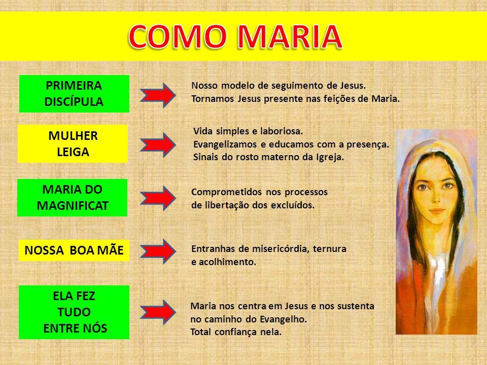 PRIMEIRA DISCÍPULA MULHER LEIGA MARIA DO MAGNIFICAT NOSSA BOA MÃE ELA FEZ TUDO ENTRE NÓS Nosso modelo de seguimento de Jesus. Tornamos Jesus presente