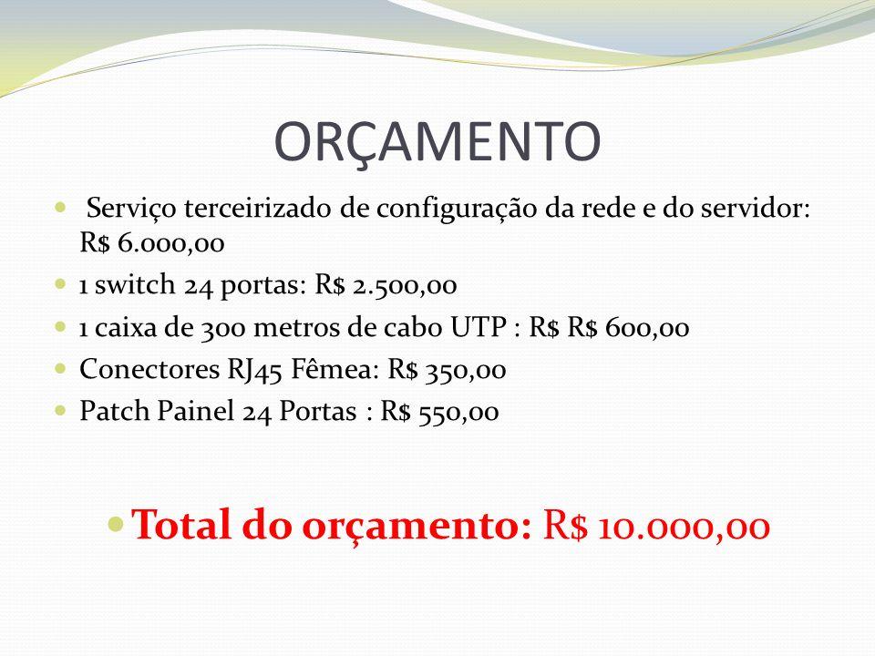 ORÇAMENTO Serviço terceirizado de configuração da rede e do servidor: R$ 6.000,00 1 switch 24 portas: R$ 2.500,00 1 caixa de 300 metros de cabo UTP :