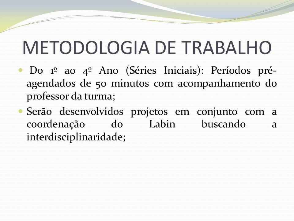 METODOLOGIA DE TRABALHO Do 5º ao 9º Ano (Séries Finais): Períodos com agendamento prévio onde o professor da disciplina irá acompanhar.
