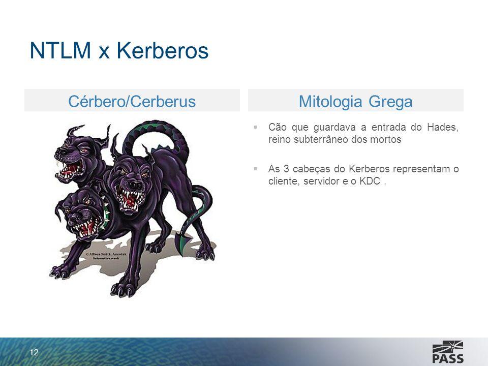 NTLM x Kerberos 12 Cérbero/CerberusMitologia Grega Cão que guardava a entrada do Hades, reino subterrâneo dos mortos As 3 cabeças do Kerberos represen