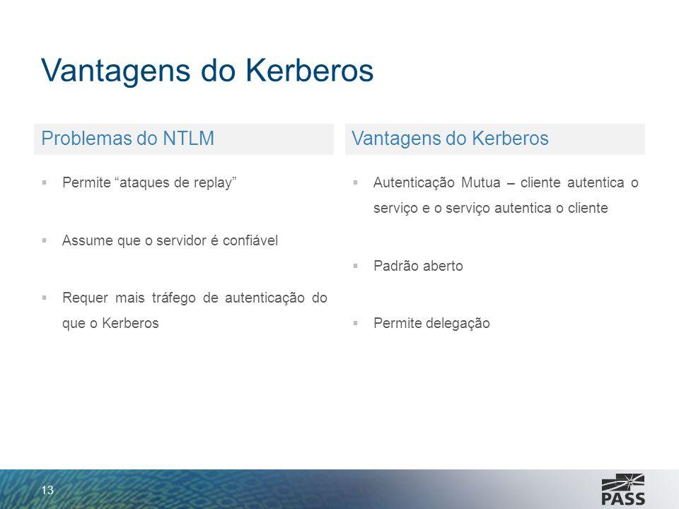 Vantagens do Kerberos 13 Problemas do NTLMVantagens do Kerberos Permite ataques de replay Assume que o servidor é confiável Requer mais tráfego de aut