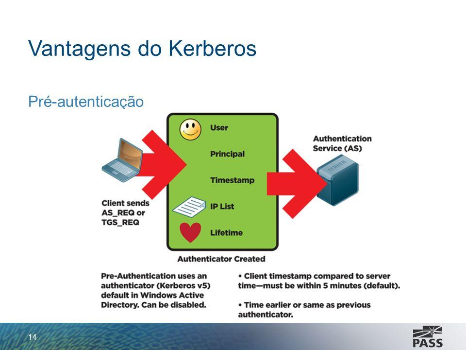 Vantagens do Kerberos Pré-autenticação 14