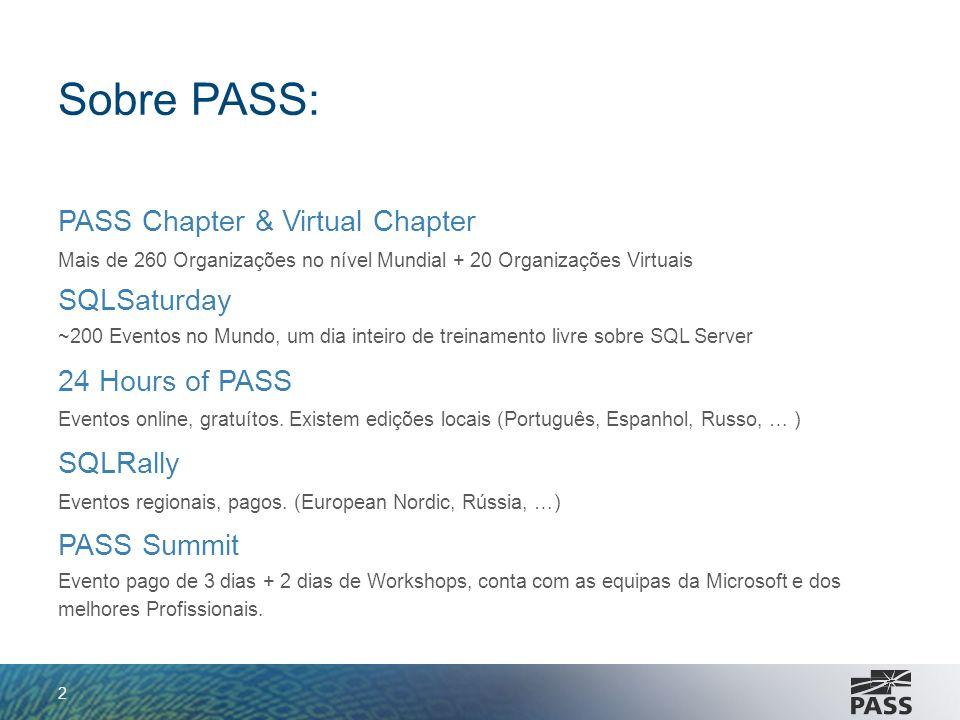 Sobre PASS: PASS Chapter & Virtual Chapter Mais de 260 Organizações no nível Mundial + 20 Organizações Virtuais SQLSaturday ~200 Eventos no Mundo, um