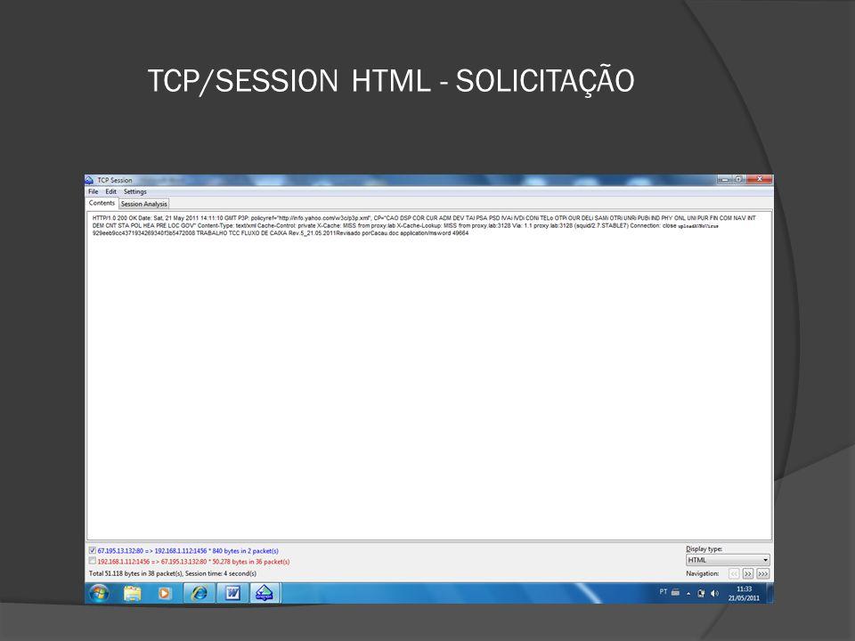 TCP/SESSION HTML - SOLICITAÇÃO