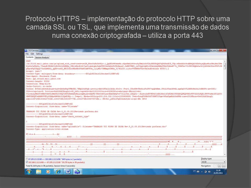 Protocolo HTTPS – implementação do protocolo HTTP sobre uma camada SSL ou TSL, que implementa uma transmissão de dados numa conexão criptografada – ut