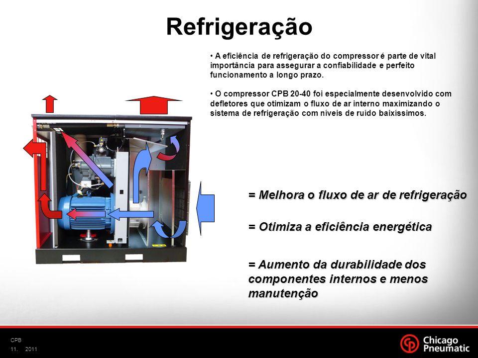 11. CPB 2011 A eficiência de refrigeração do compressor é parte de vital importância para assegurar a confiabilidade e perfeito funcionamento a longo