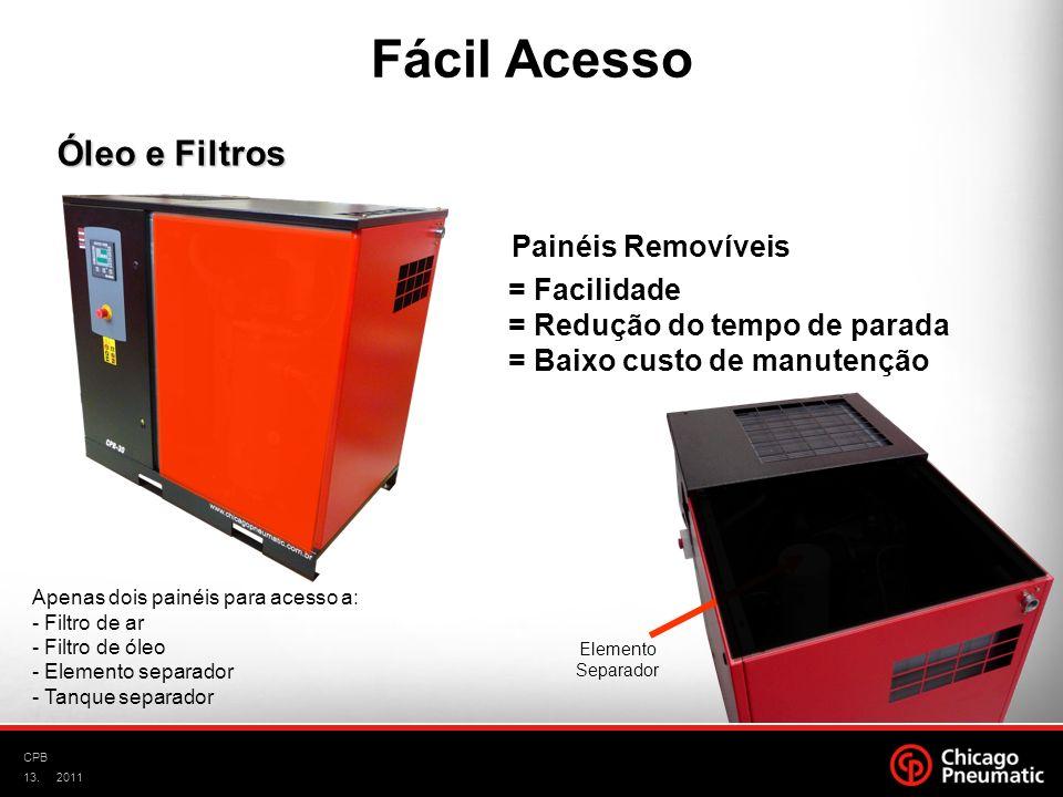 13. CPB 2011 Painéis Removíveis = Facilidade = Redução do tempo de parada = Baixo custo de manutenção Apenas dois painéis para acesso a: - Filtro de a