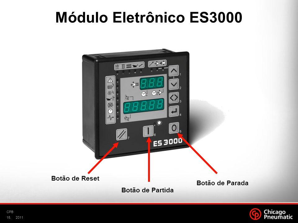 15. CPB 2011 Botão de Reset Botão de Partida Botão de Parada Módulo Eletrônico ES3000