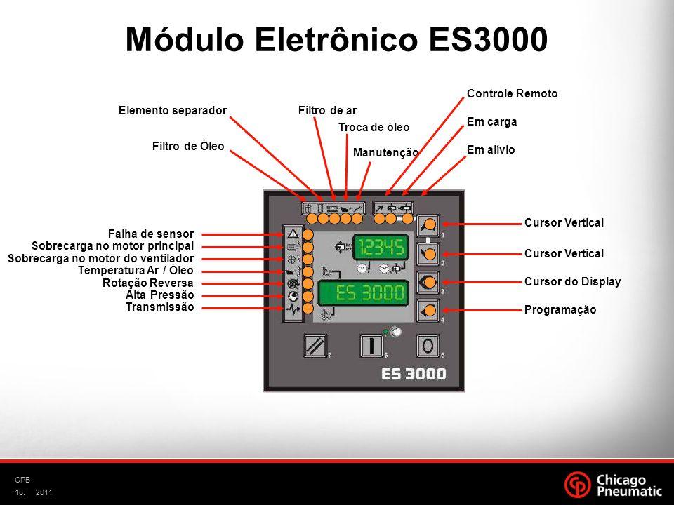 16. CPB 2011 Módulo Eletrônico ES3000 Filtro de Óleo Elemento separador Filtro de ar Troca de óleo Manutenção Controle Remoto Em carga Em alívio Curso