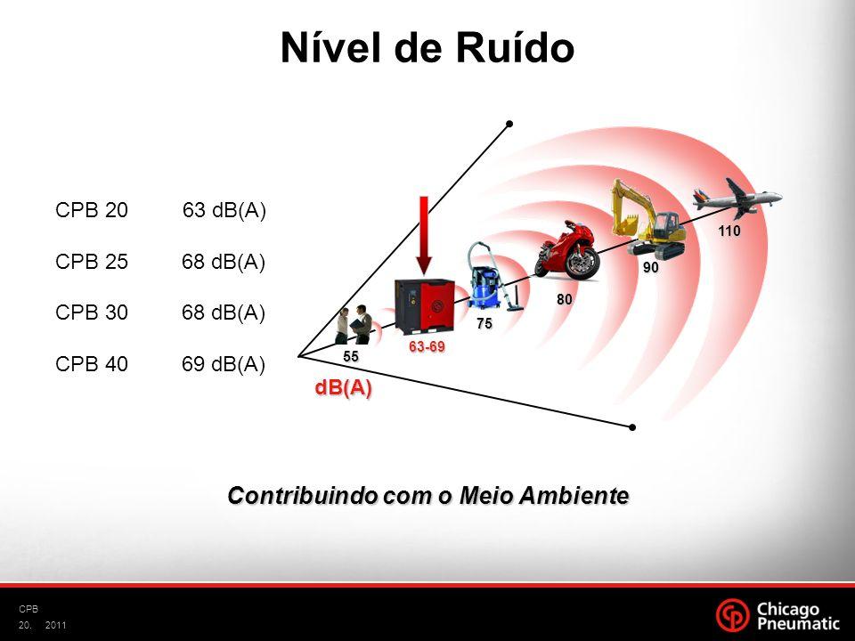 20. CPB 2011 Contribuindo com o Meio Ambiente CPB 20 63 dB(A) CPB 25 68 dB(A) CPB 30 68 dB(A) CPB 40 69 dB(A) Nível de Ruído 75 dB(A) 63-69 55 80 90 1