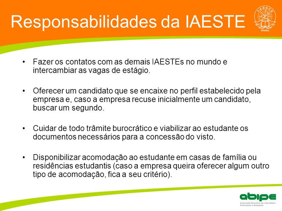 Quem é a ABIPE? Responsabilidades da IAESTE Fazer os contatos com as demais IAESTEs no mundo e intercambiar as vagas de estágio. Oferecer um candidato