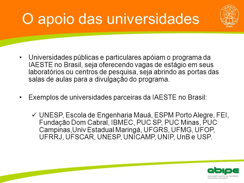 Quem é a ABIPE? O apoio das universidades Universidades públicas e particulares apóiam o programa da IAESTE no Brasil, seja oferecendo vagas de estági