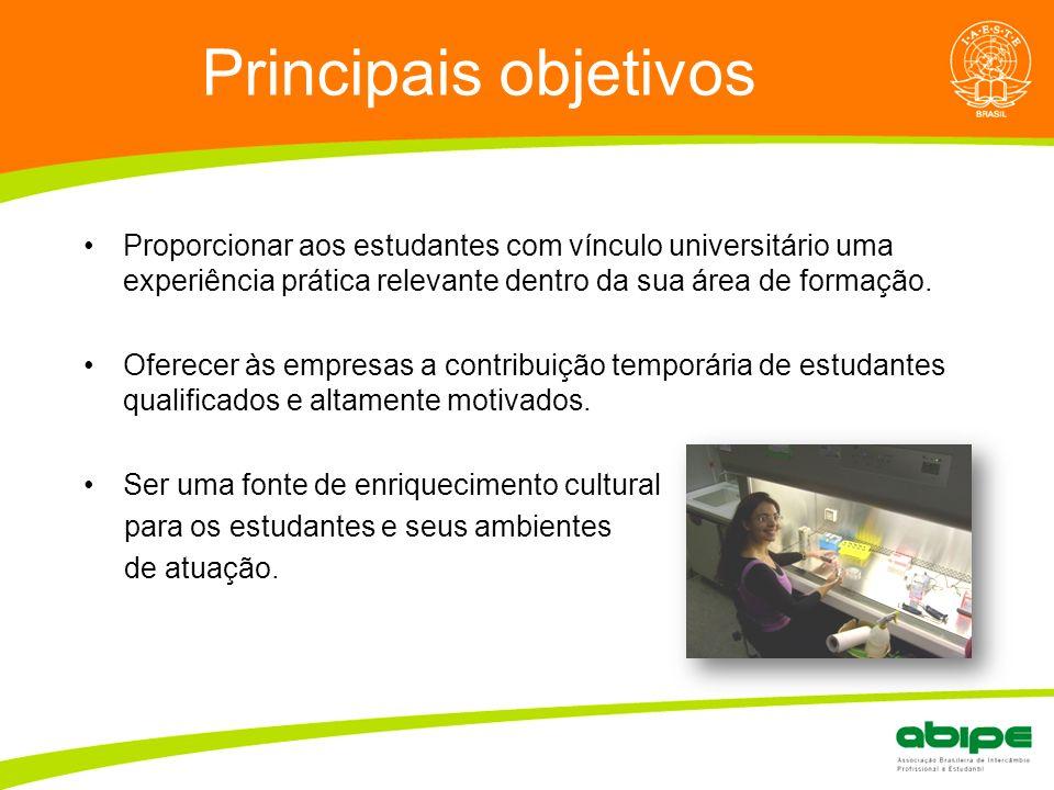 Quem é a ABIPE? Principais objetivos Proporcionar aos estudantes com vínculo universitário uma experiência prática relevante dentro da sua área de for
